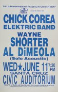 Chick Corea's Elektric Band Poster