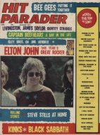 Hit Parader No. 85 Magazine