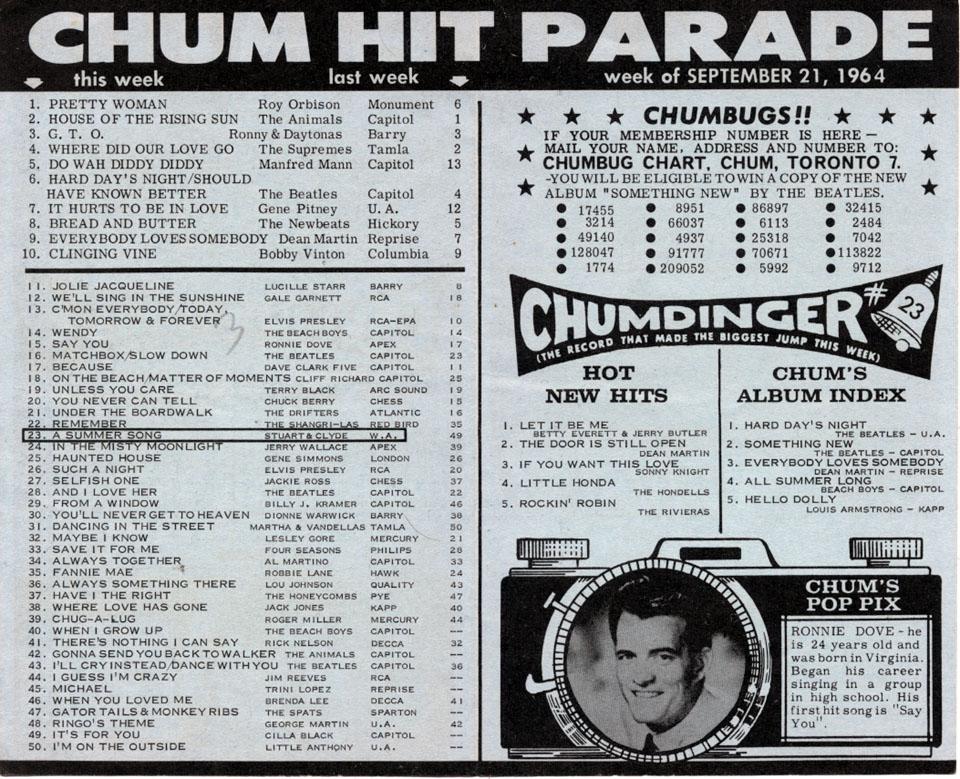 Chum Chart Handbill reverse side