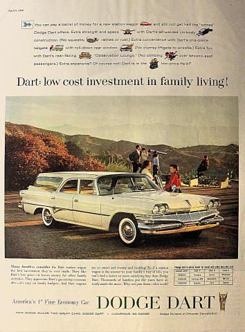 Dodge Dart Vintage Ad