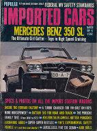 Imported Cars Vol. 7 No. 2 Magazine