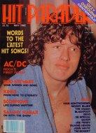 Hit Parader No. 212 Magazine