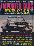 Imported Cars Vol. 7 No. 2 Magazine