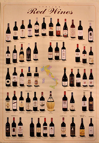 Italian Red Wine Poster