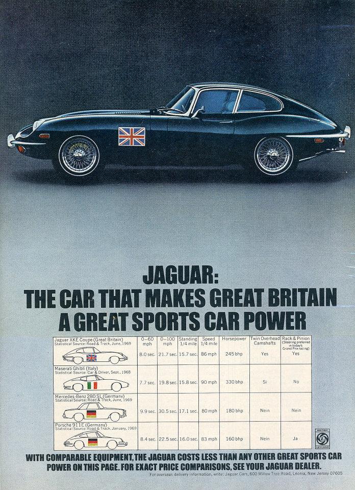 Jaguar XKE Coupe Vintage Ad
