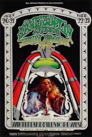 Janis Joplin Postcard