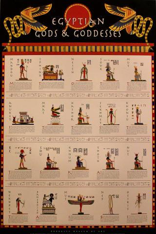 Egyptian Gods & Goddesses Poster