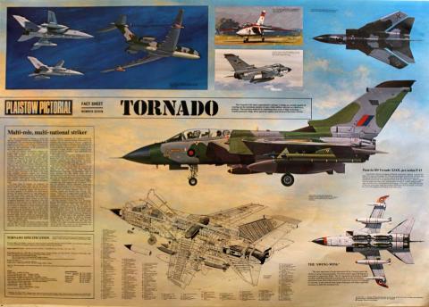 Plaistow Pictorial Fact Sheet Number Seven: Tornado Poster