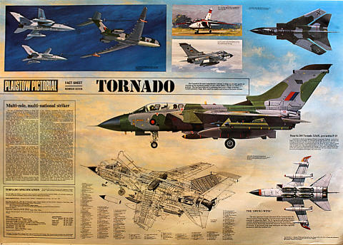 Plaistow Pictorial Fact Sheet Number Seven: Tornado Poster