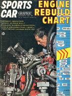 Sports Car Graphic Vol. 6 No. 7 Magazine