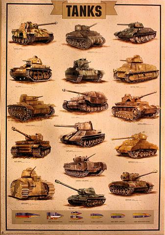 Tanks Poster