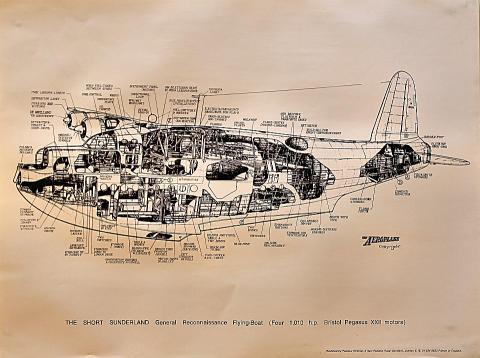 The Short Sunderland General Reconnaissance Flying-Boat Poster