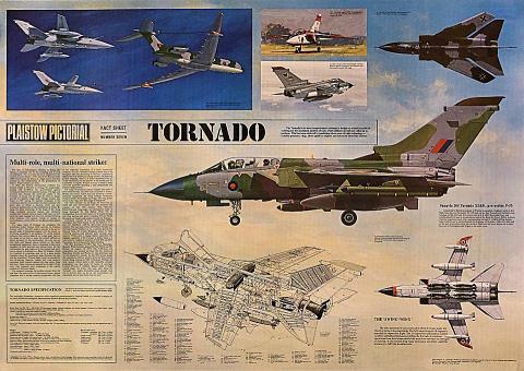 Tornado: Fact Sheet No. 7 Poster