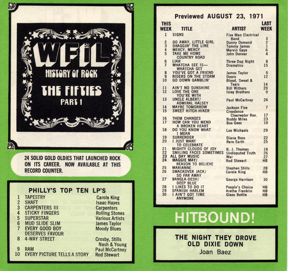 WFIL Dynamite Handbill reverse side