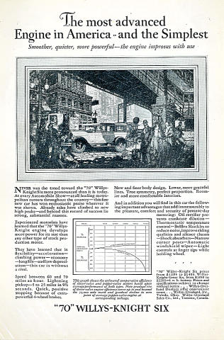 """Willys-Knight Six: """"70"""" Vintage Ad"""